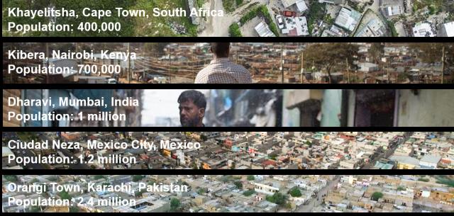 Largest Slums